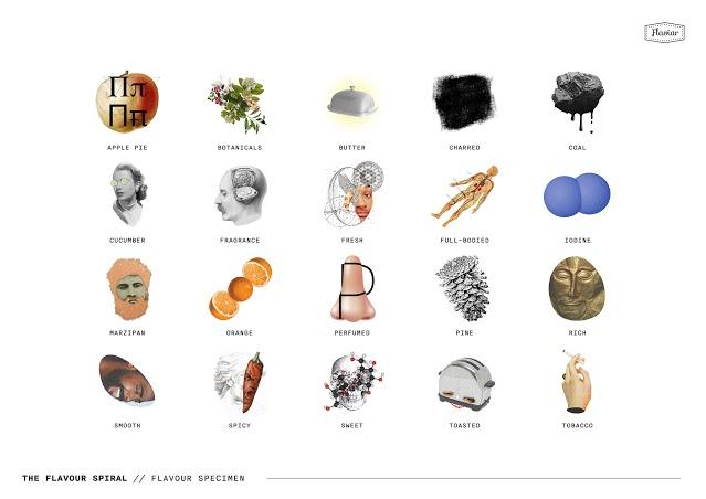 20_flavours_specimen
