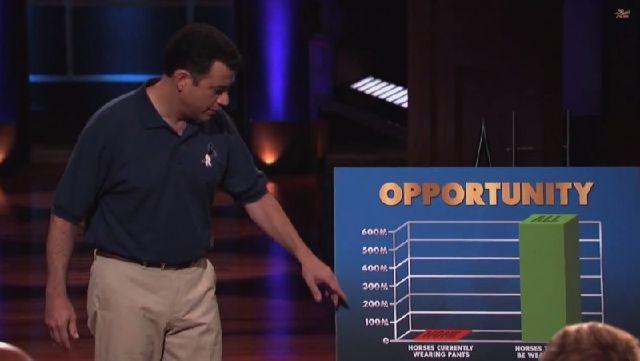 Jimmy Kimmel und seine bahnbrechende Startup-Idee