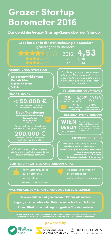 (c) Ideentriebwerk Graz