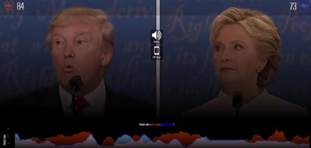 Hearty.ai misst die Herzfrequenz von Trump und Clinton