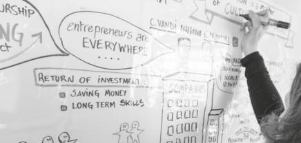 Intrapreneurship Conference 2017: Das Gipfeltreffen der Unternehmens-Innovatoren