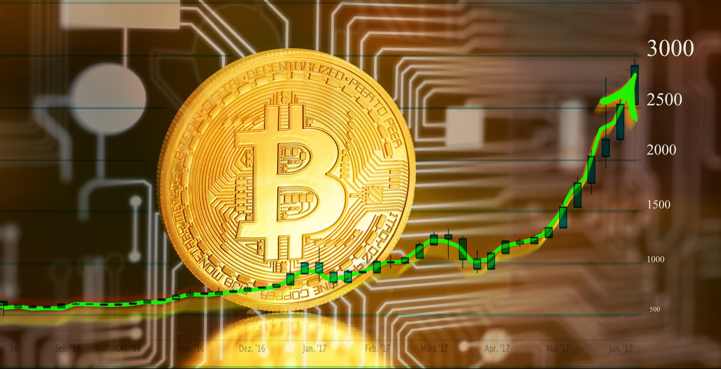 compararea piețelor bitcoin trimiteți bitcoin fără portofel