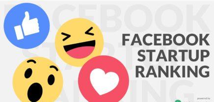 Facebook Startup Ranking für Oktober