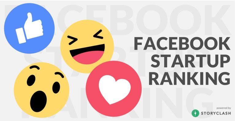 Brutkasten Facebook Startup Ranking für August