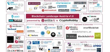 Österreichs Blockchain-Landschaft in einer Grafik