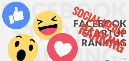 Die Brutkasten Social Media Startup Charts sind zurück