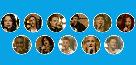 """Wiener Startup verkauft """"Aktien"""" für Songcontest-Songs"""