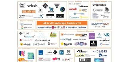 EnliteAI: Die österreichische AR/VR-Landschaft auf einen Blick