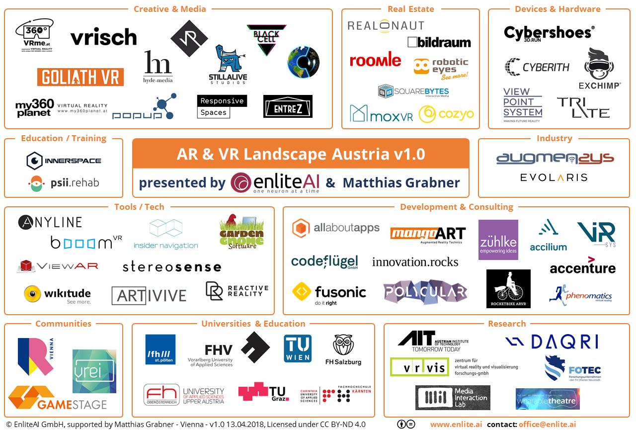 AR/VR-Landschaft Österreich