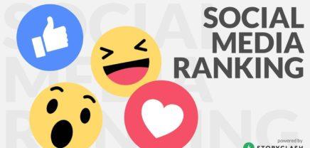 Social Media Startup Ranking Österreich Mai 2018