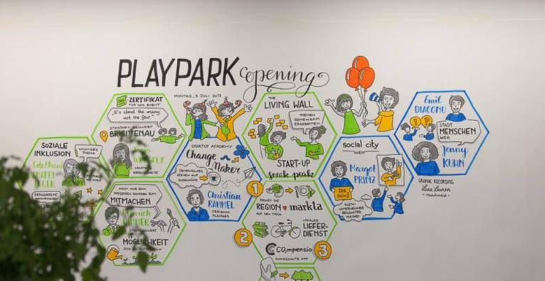 CERIecon Playpark Wien