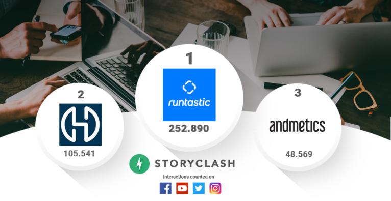 Hier präsentieren wir euch in Kooperation mit dem Linzer Startup Storyclash das aktuelle Social Media Startup Ranking für Österreich aus dem Juli 2018.