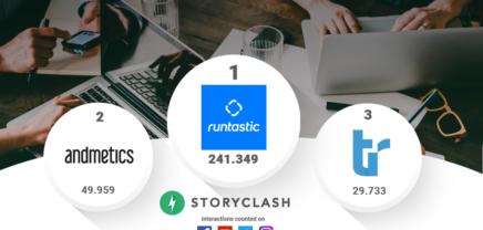 Social Media Startup Ranking August 2018