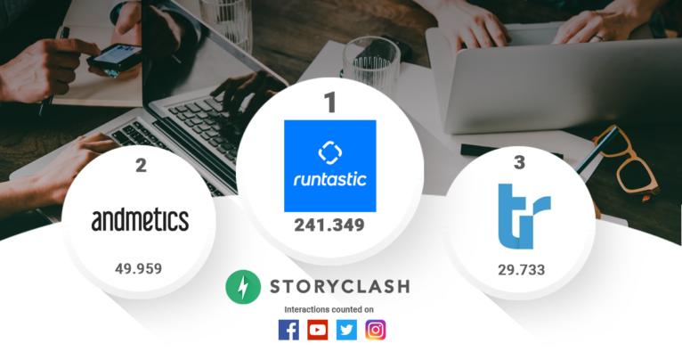 Social Media Startup Ranking
