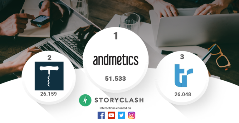Social Media Ranking österreichischer Startups September 2018