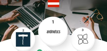 Social Media Ranking österreichischer Startups Oktober 2018