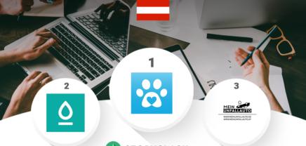 Social Media Ranking österreichischer Startups im Juni