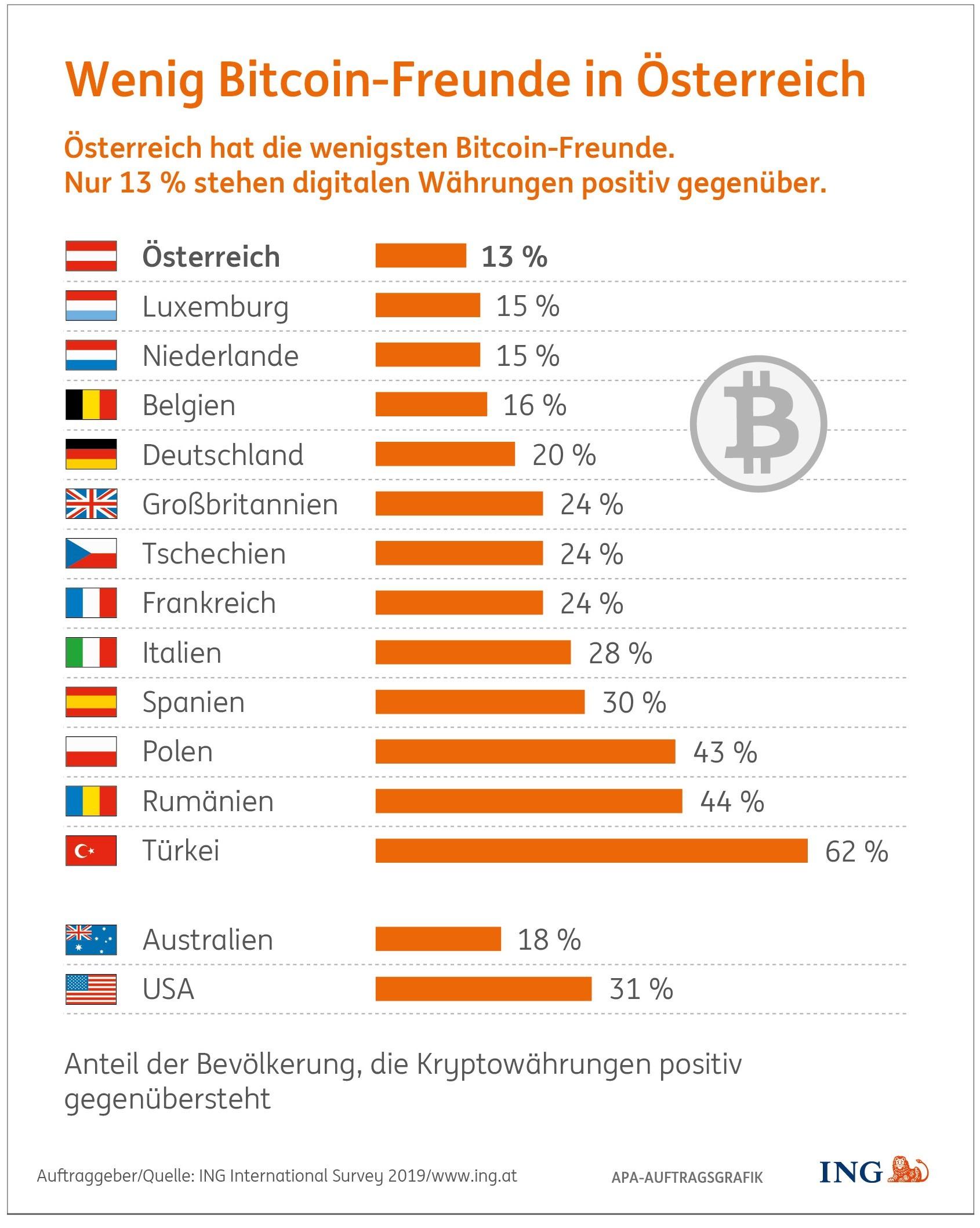 Können Bitcoin-Bergleute für alles andere verwendet werden