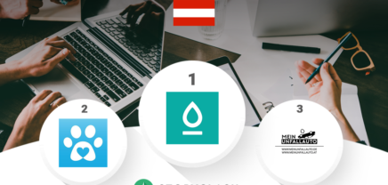 Social Media Ranking österreichischer Startups im August: Wechsel an der Spitze