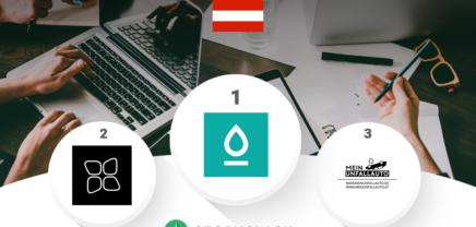 Social Media Ranking österreichischer Startups im September