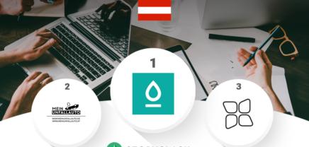 Das aktuelle Social Media Ranking österreichischer Startups
