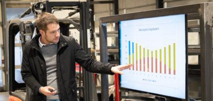 """Johann: Steirer Startup mit """"kosteneffizienter dezentraler Wasserstoffproduktion"""""""