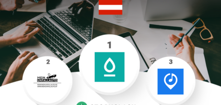 Social Media Ranking österreichischer Startups im November